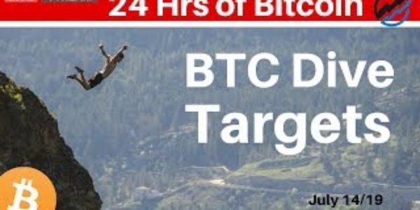Bitcoin Dive Targets – Lets Fibonacci our RSI, OBV, MACD and Ichimoku Cloud  | July 14 2019 − 稼げる投資系口コミ情報サイト【Trade Center】