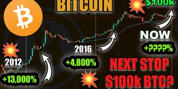 "BITCOIN 2016 ""SOLD EVERYTHING"" 