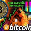 BITCOIN: Thinking About Selling NOW? FIRST You NEED to See This MIND BLOWING Chart!! − 稼げる投資系口コミ情報サイト【Trade Center】