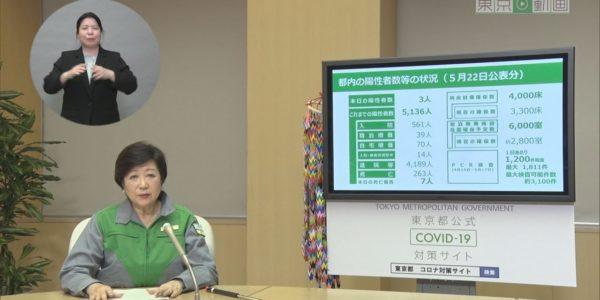 令和2年5月22日 東京都新型コロナウイルス感染症最新情報 ~小池知事から都民の皆様へ~<アーカイブ版> − アフィリエイト動画まとめ