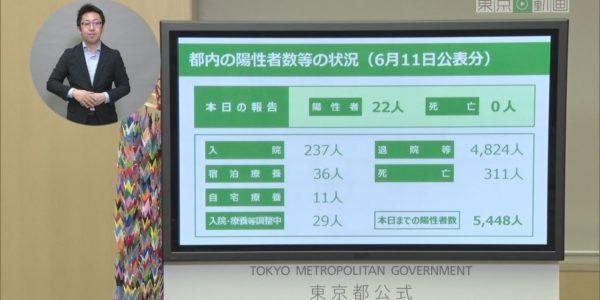 令和2年6月11日 東京都新型コロナウイルス感染症最新情報 ~モニタリングレポート~ <アーカイブ版> − アフィリエイト動画まとめ
